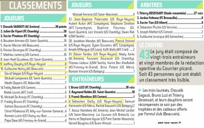 article-cp-du-28-06-2013-classement-trophees.png